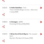 PBS106.7FM(Australia)